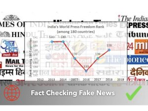 Fact Checking Fake News: What to do when you receive a forwarded message