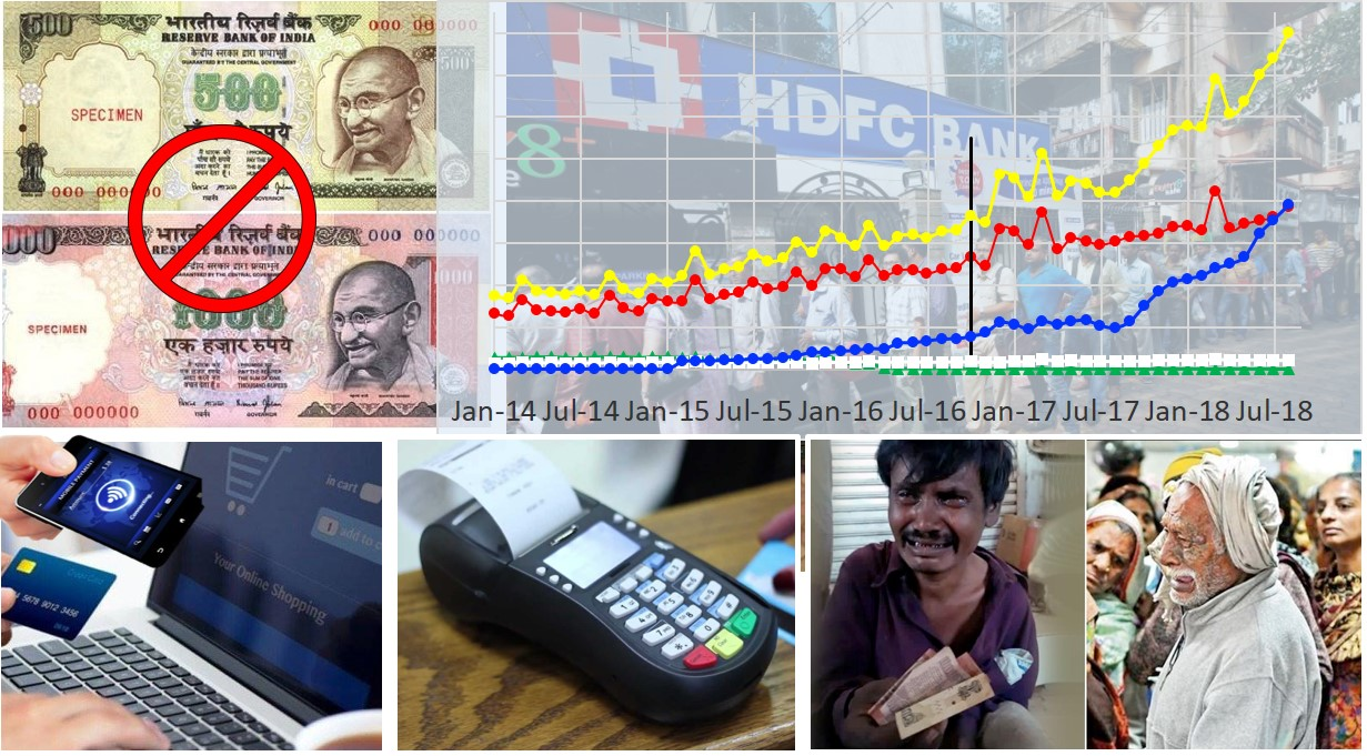 Demonetization and digital transactions
